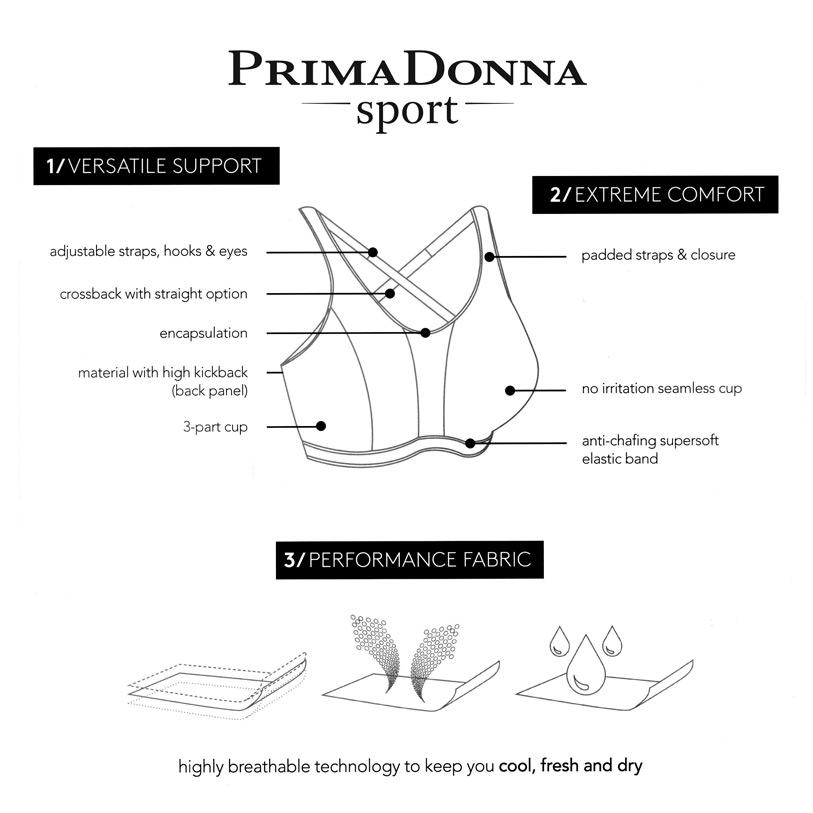 prima-donna-sport-diagram-dianes-lingerie-vancouver-813x813