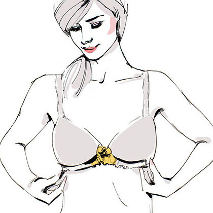 fitting-graphic-01-gore-dianes-lingerie-420x420